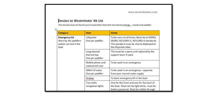 DW kit list picture